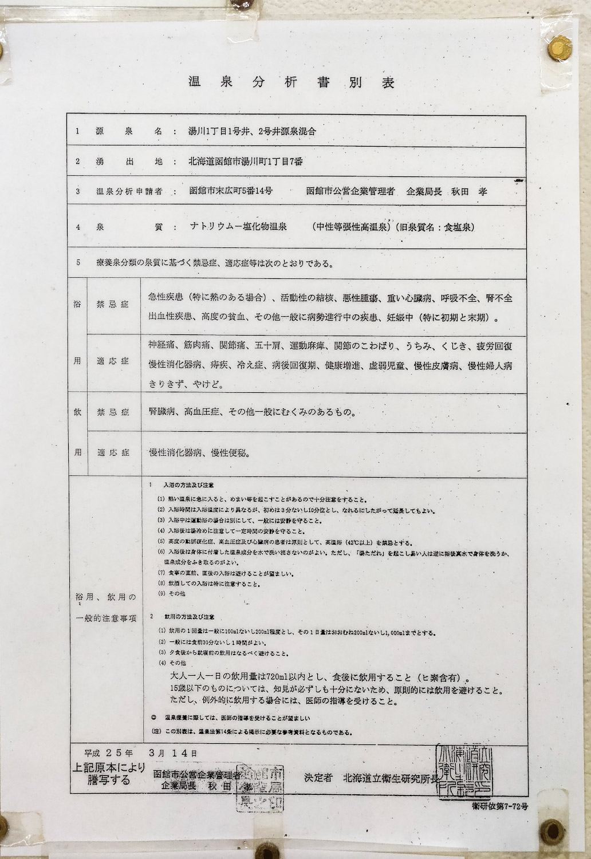 成分分析表2
