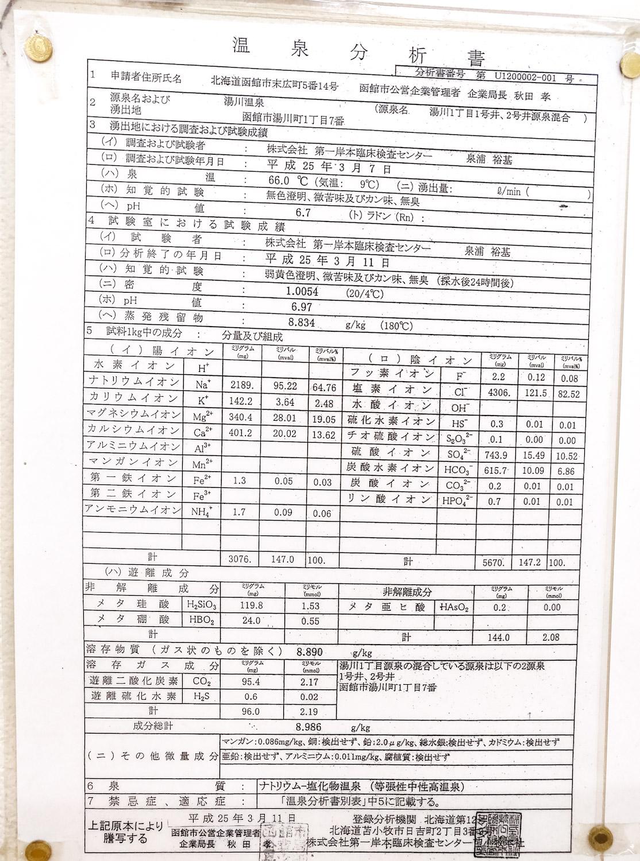 成分分析表1