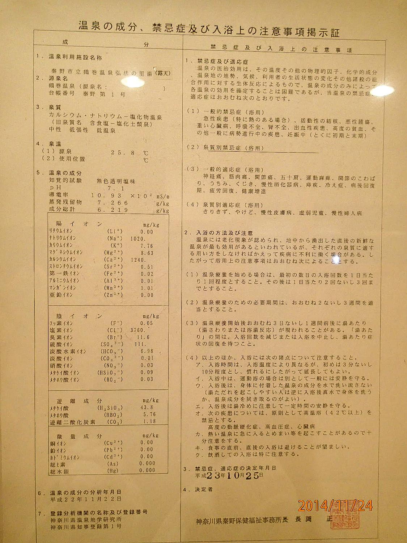 成分分析表
