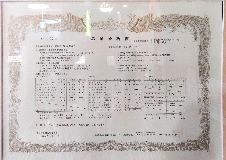 桜館 温泉分析書
