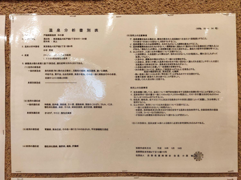 戸越銀座温泉 温泉分析書別表