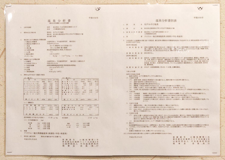 雅楽の湯 温泉分析書