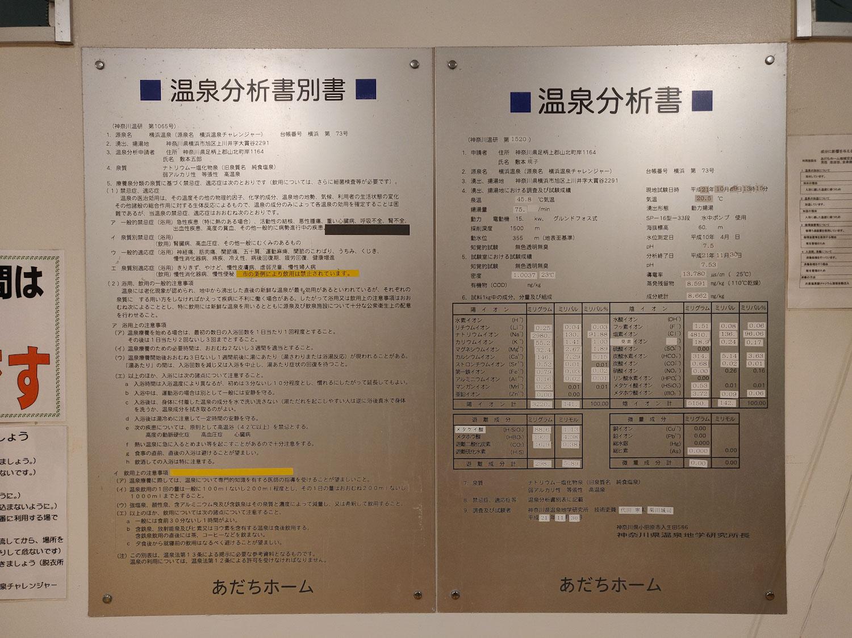 横浜温泉チャレンジャー温泉分析書