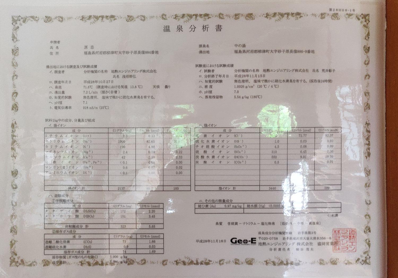 西山温泉 旅館中の湯 中の湯温泉分析書