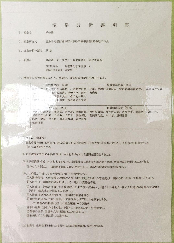 西山温泉 旅館中の湯 杉の湯源泉 温泉分析書