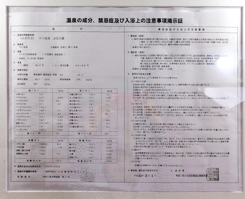 中川温泉ぶなの湯温泉分析書