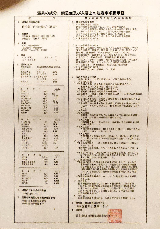 中川温泉信玄館 千石の湯左側 温泉分析書