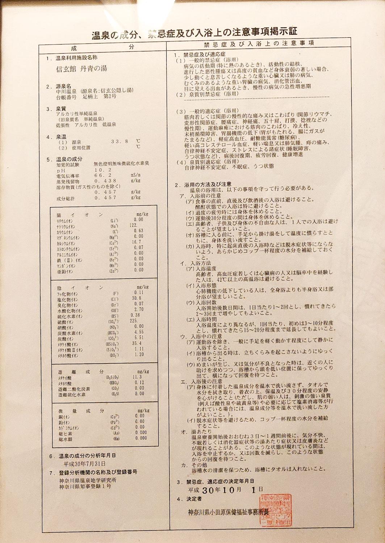 中川温泉信玄館 丹青の湯温泉分析書