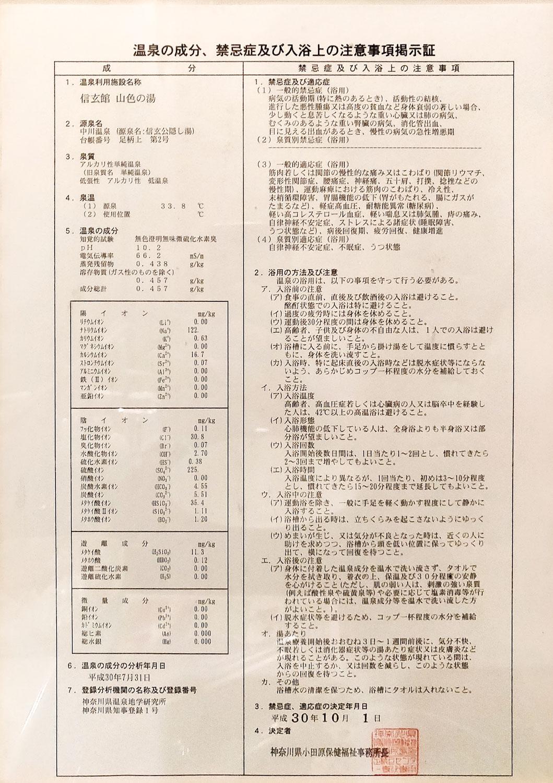 中川温泉信玄館 山色の湯温泉分析書