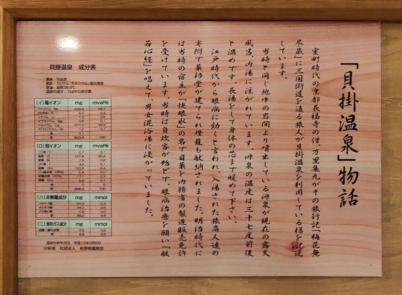 貝掛温泉歴史