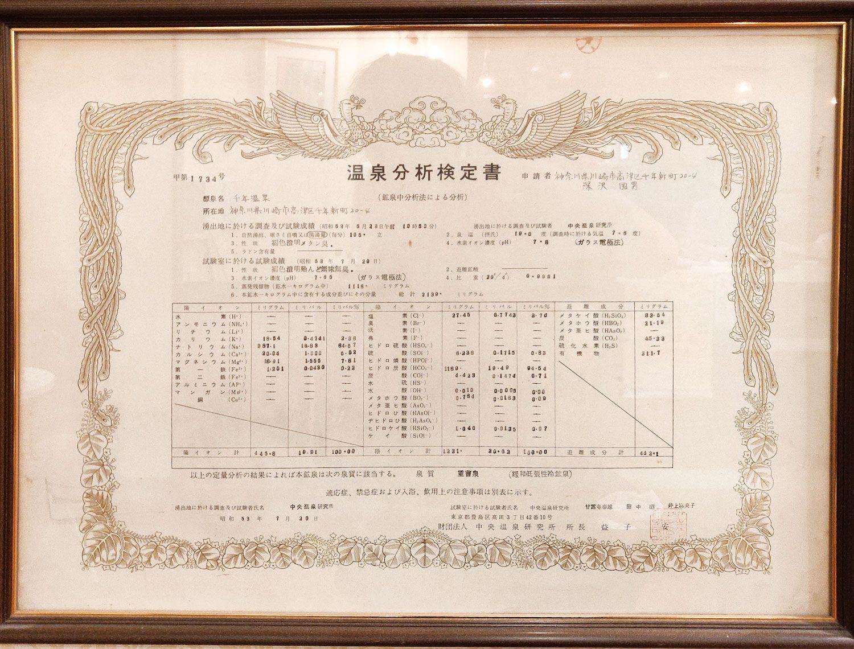 千年湯 温泉分析検定書