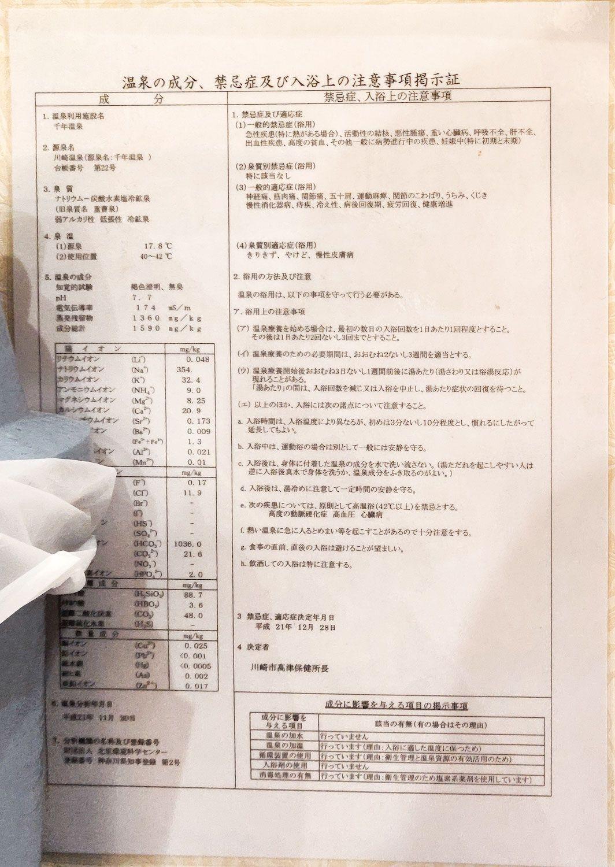 千年湯 温泉分析書