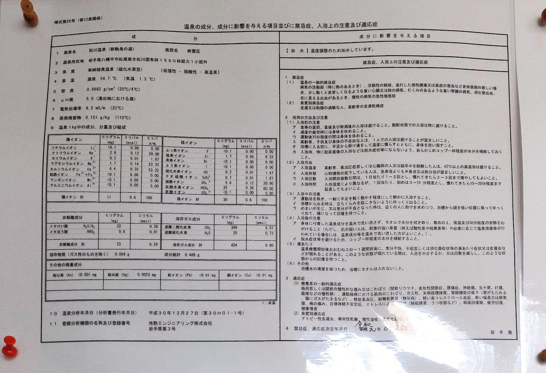 峡雲荘 新駒鳥の湯 温泉分析書