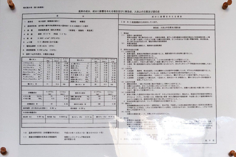 峡雲荘 新駒鳥の湯2 温泉分析書