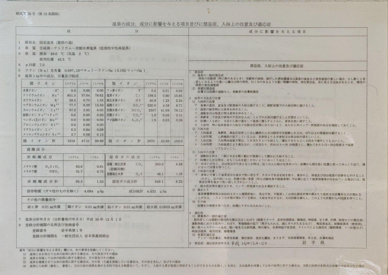 石塚旅館温泉分析書