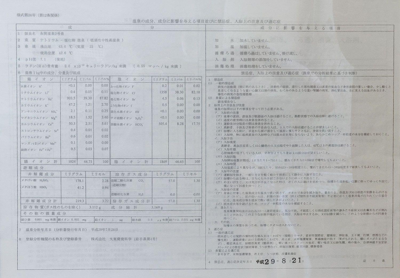 永岡温泉夢の湯 温泉分析書