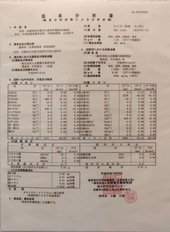 久美浜温泉湯元館 高温泉源 温泉分析書