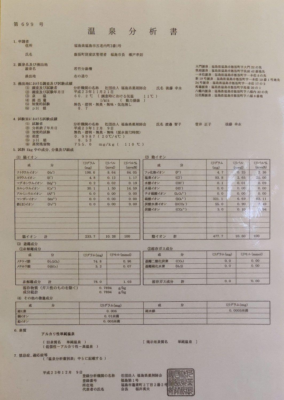 飯坂温泉導専の湯 温泉分析書