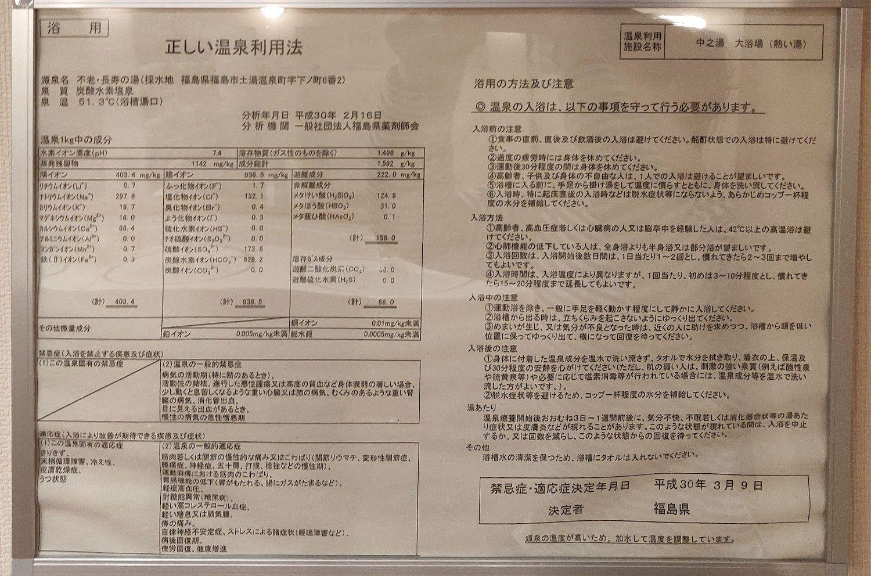 土湯温泉 公衆浴場中乃湯 不老・長寿の湯 温泉分析書