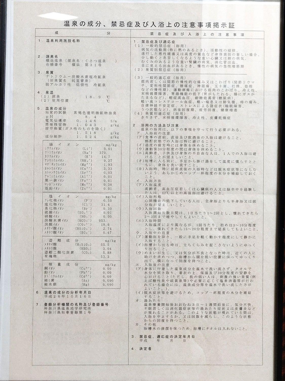 横浜天然温泉くさつ 温泉分析書