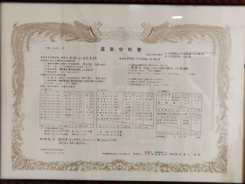 船堀鶴の湯温泉 温泉分析書