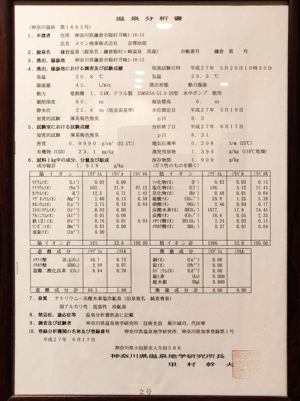 稲村ヶ崎温泉 温泉分析書