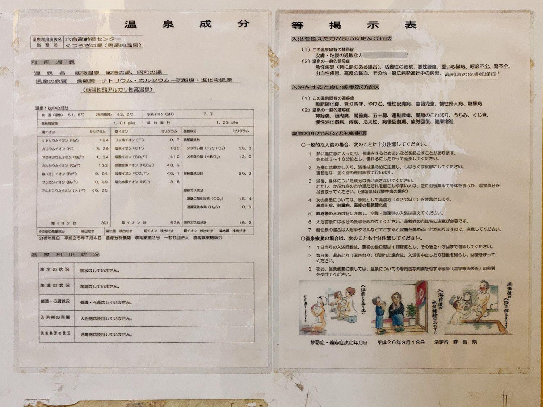 応徳温泉 温泉分析書