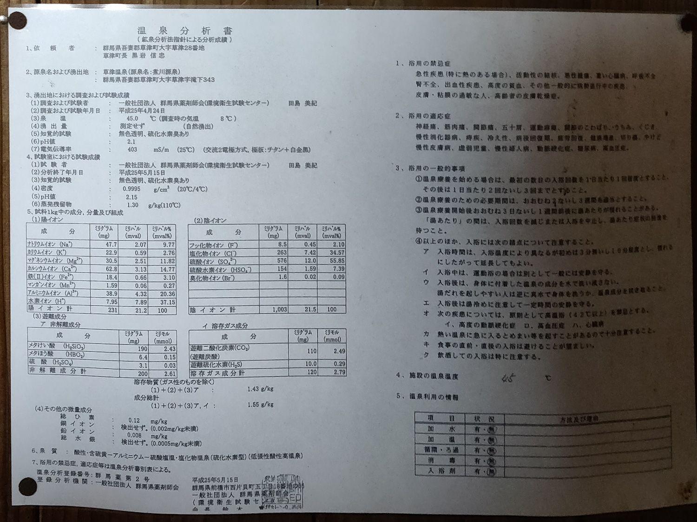 煮川の湯 温泉分析書