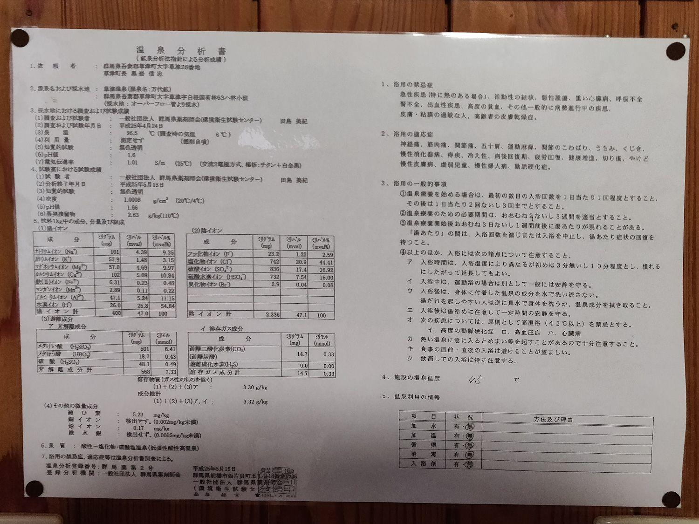 躑躅の湯 温泉分析書