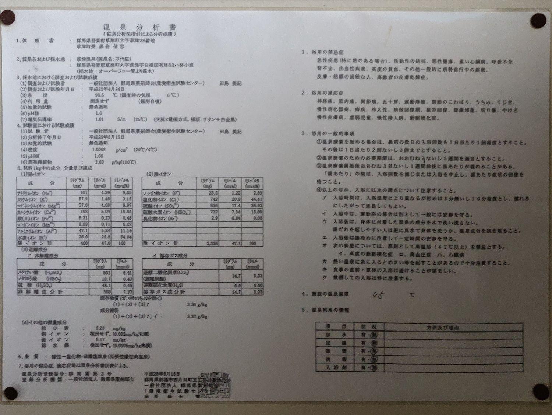 長栄の湯 温泉分析書