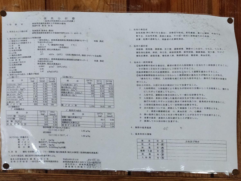 喜美乃湯 温泉分析書
