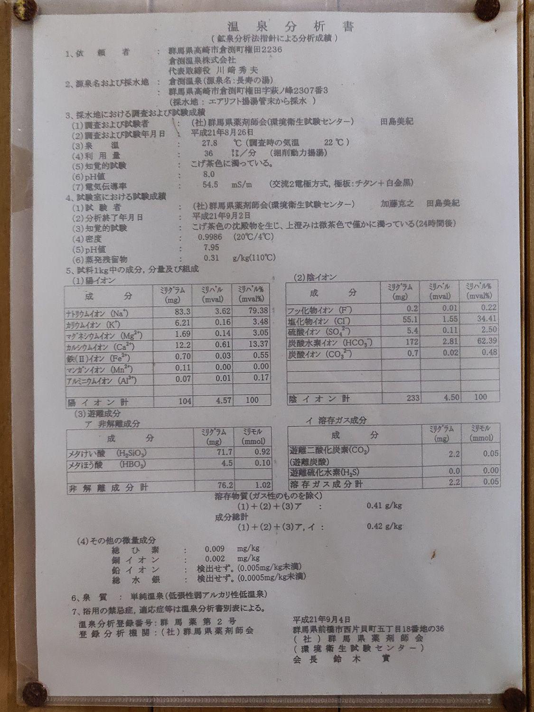 倉渕温泉 温泉分析書