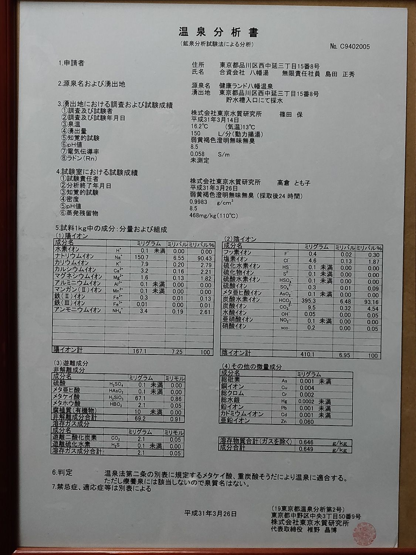 八幡温泉 温泉分析書