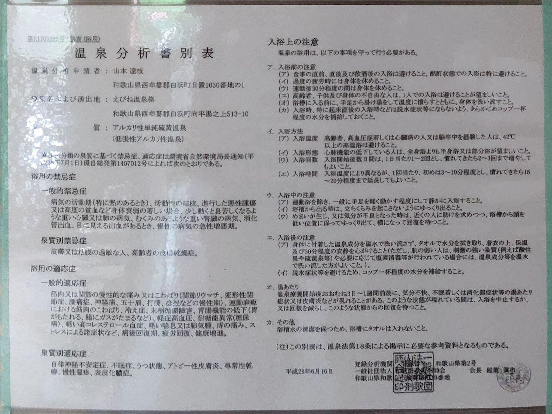 えびね温泉 温泉分析書別表 (浴用)
