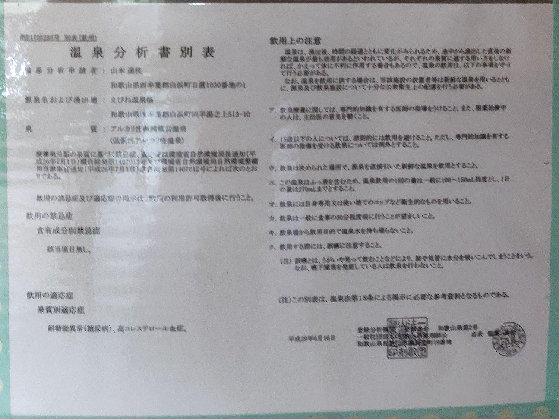 えびね温泉 温泉分析書別表 (飮用)