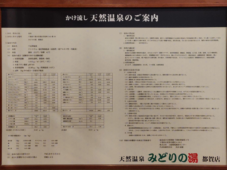 みどりの湯 都賀店 温泉分析書