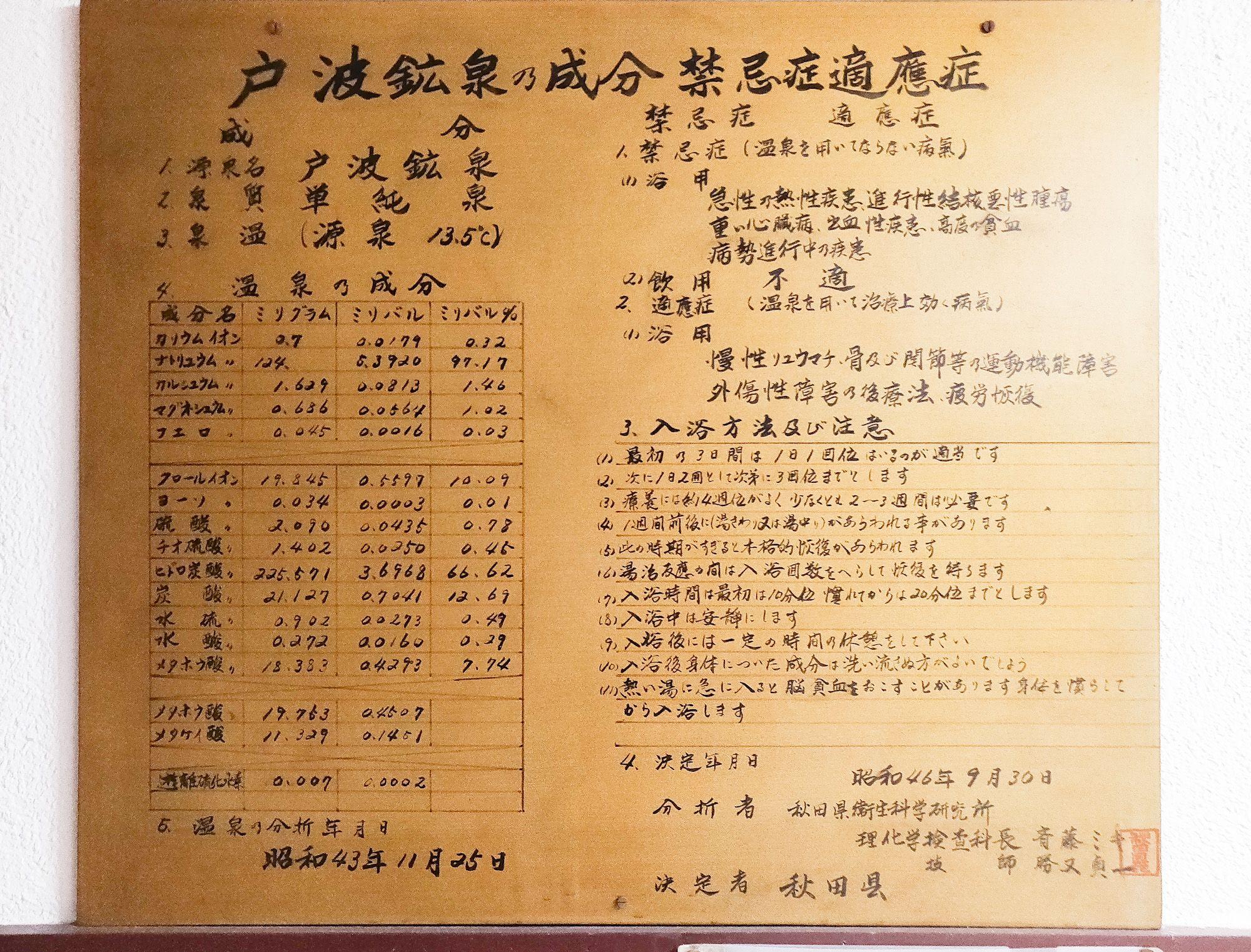 戸波鉱泉 温泉分析書