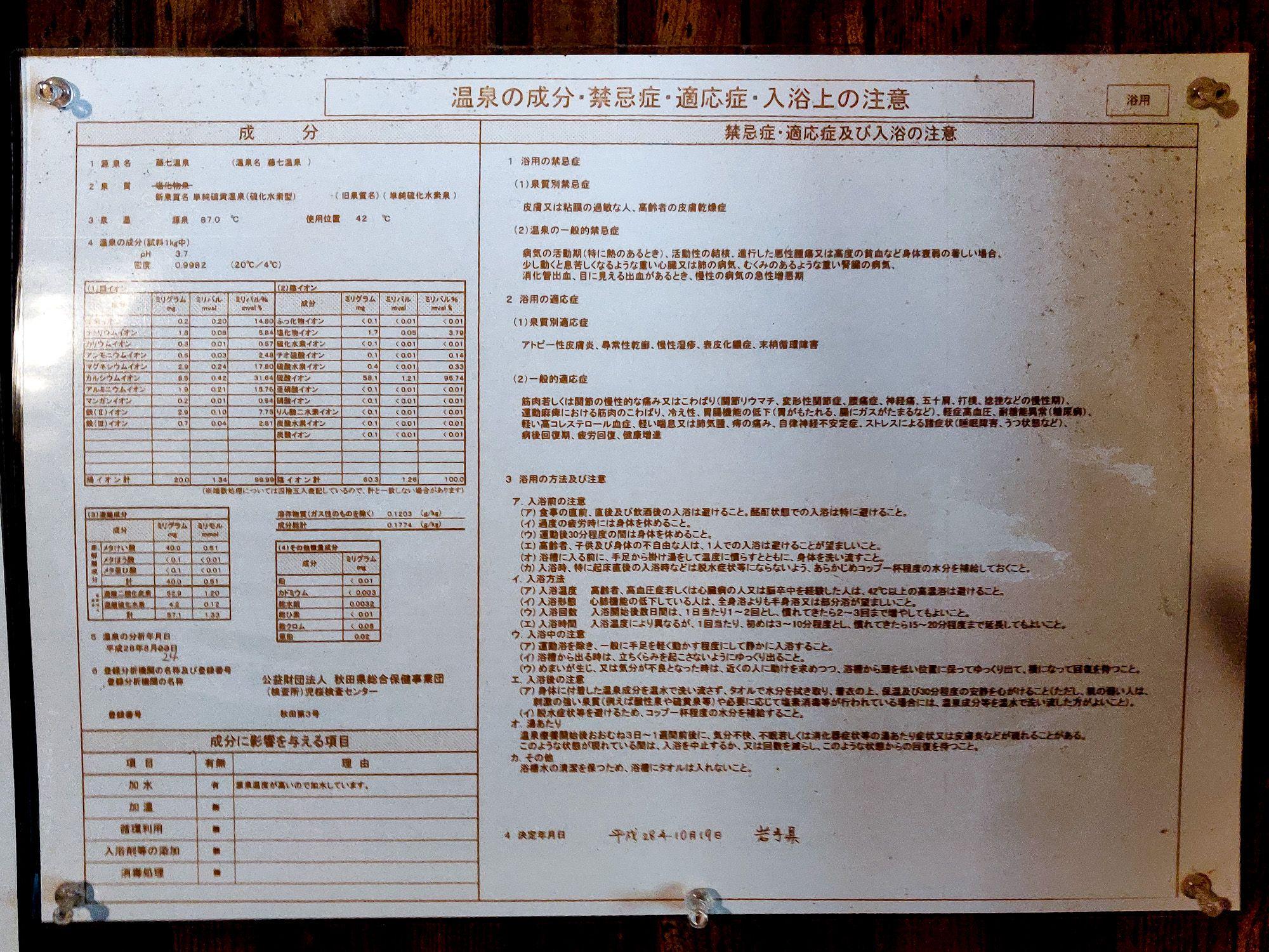 藤七温泉 温泉分析書