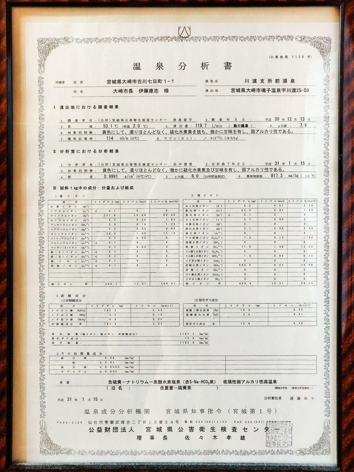 川渡温泉共同浴場 温泉分析書