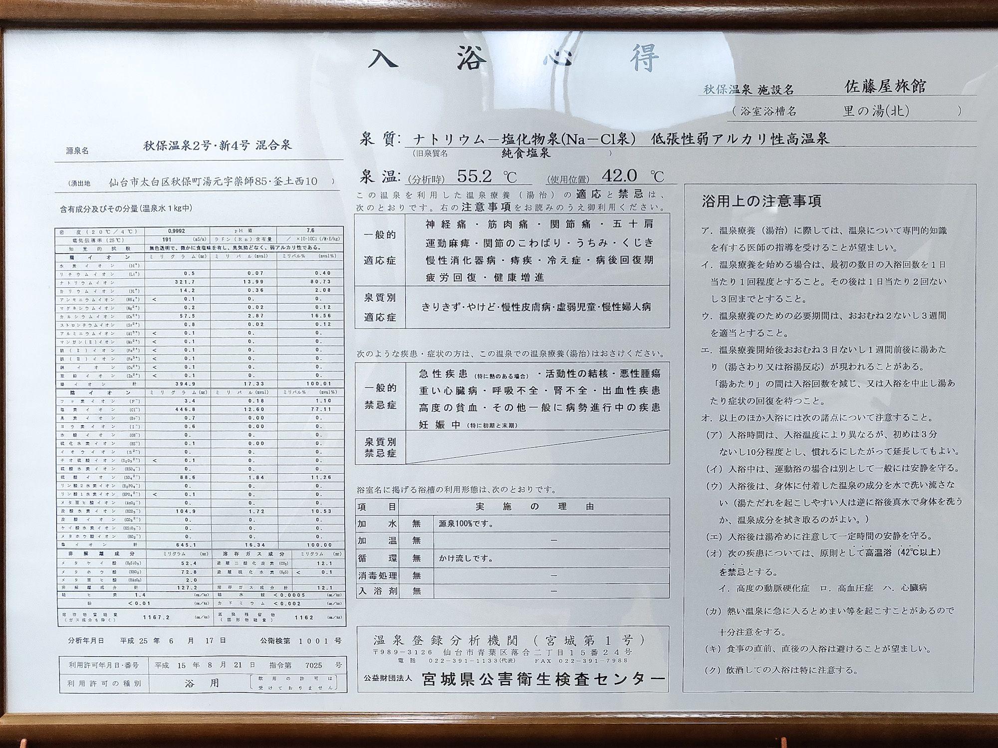 秋保温泉 佐藤屋旅館 温泉分析書