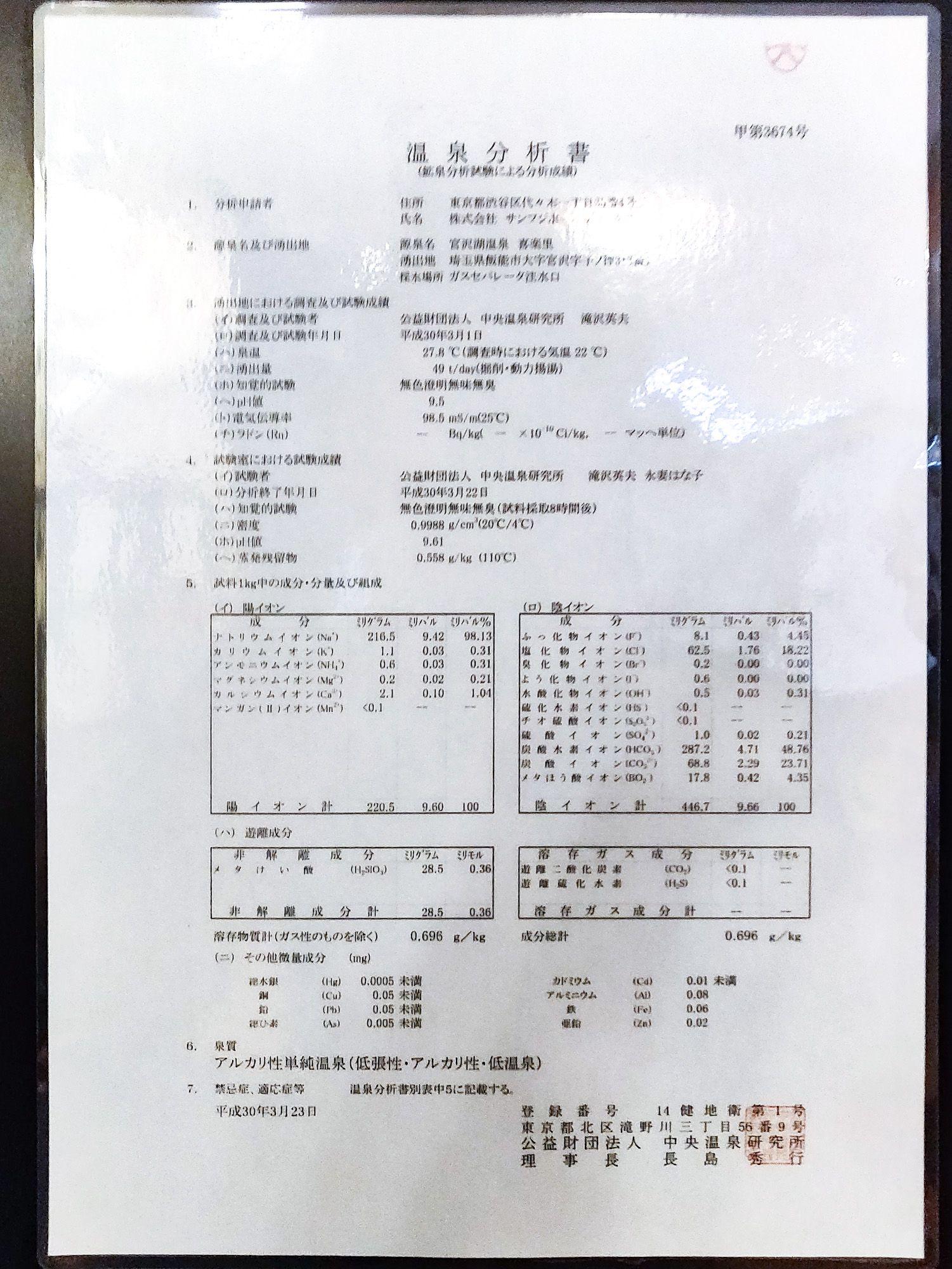 喜楽里別邸 宮沢湖 温泉分析書