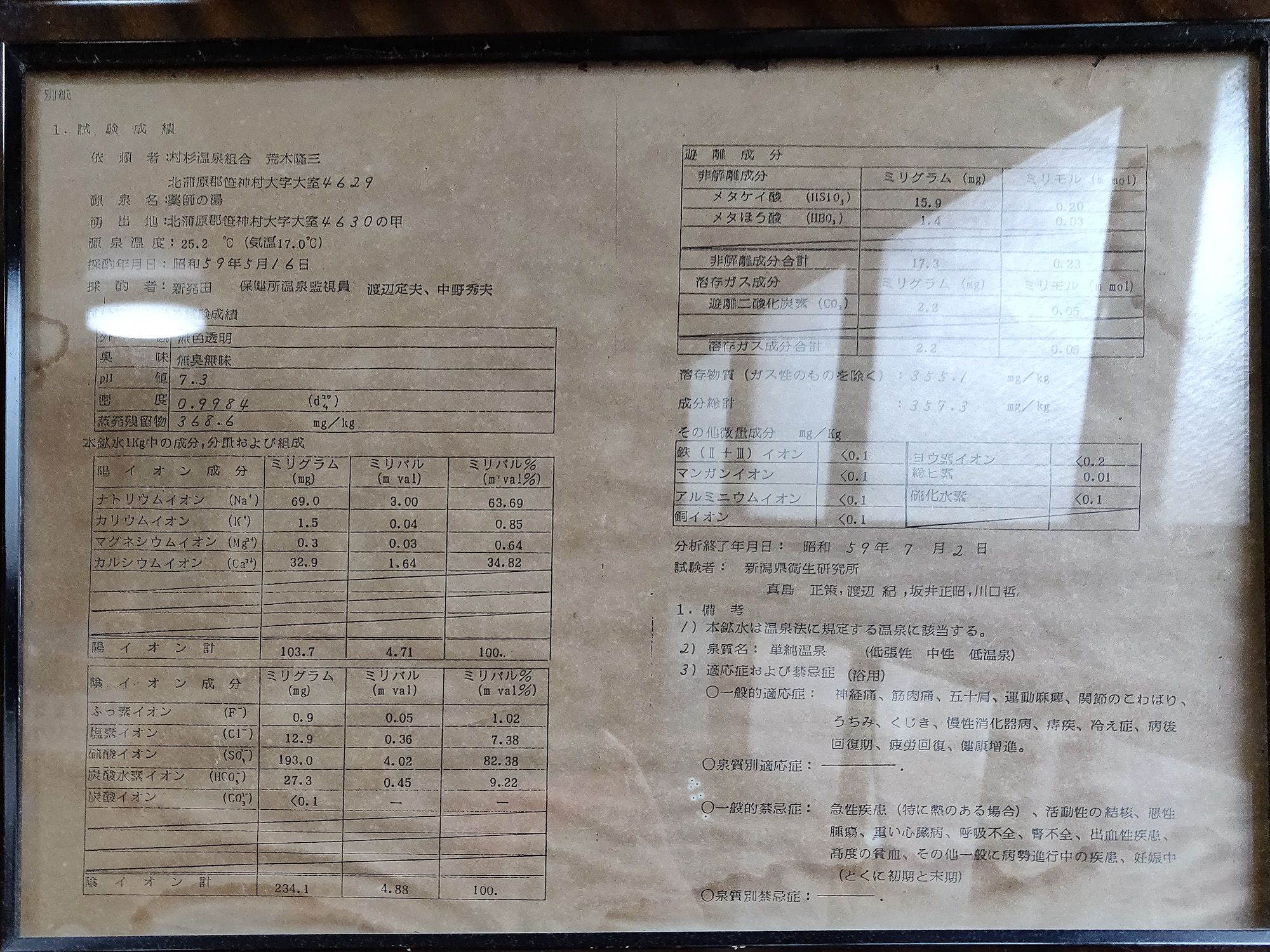 村杉温泉 薬師乃湯 古い温泉分析書