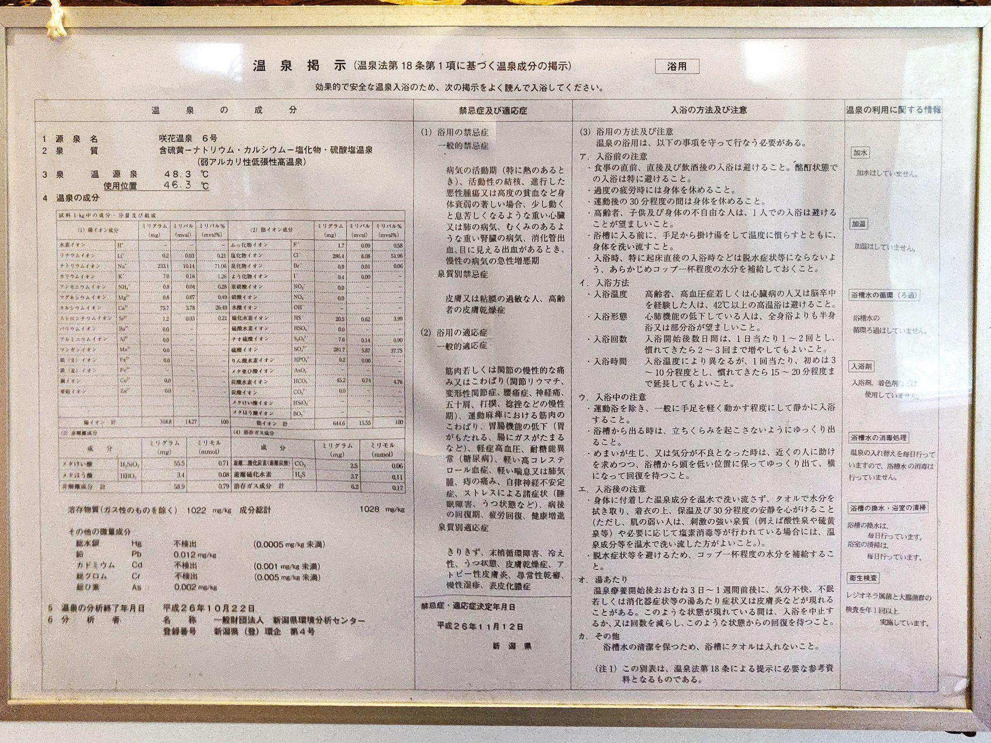 咲花温泉柳水園 温泉分析書拡大