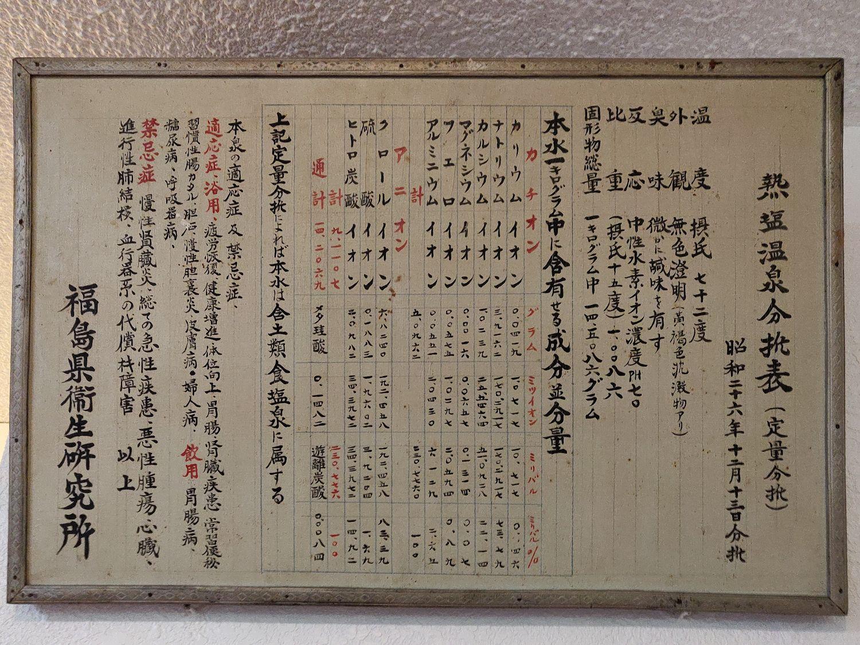 熱塩温泉 ふじや 古い温泉分析表