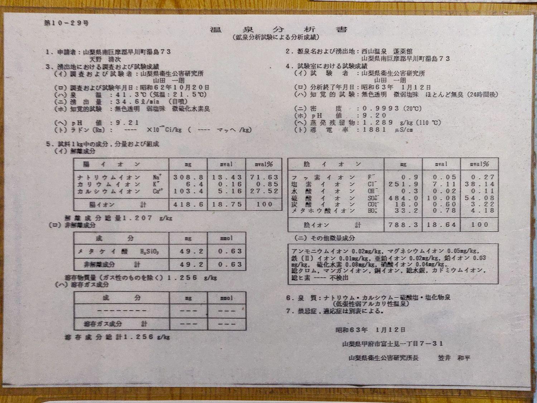 温泉分析書 (昭和63年)