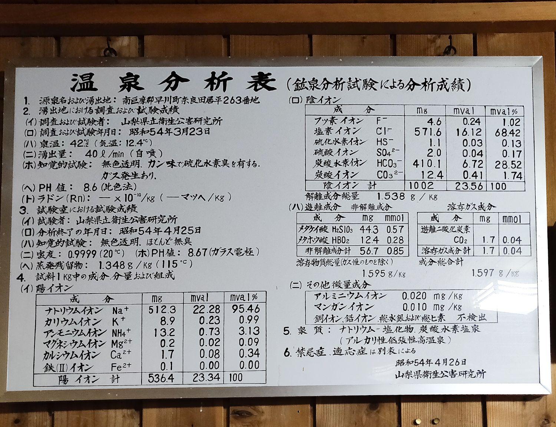 温泉分析書 昭和54年4月26日