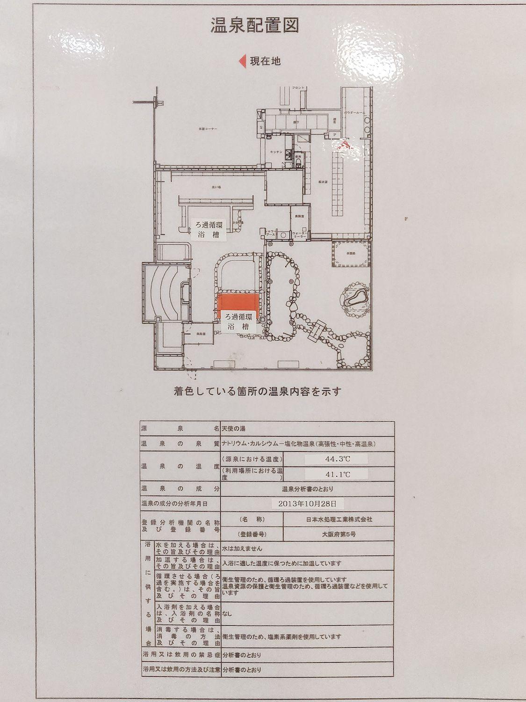 温泉配置図 (循環)