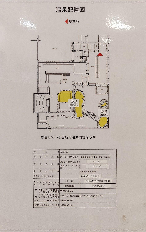 温泉配置図 (掛け流し)