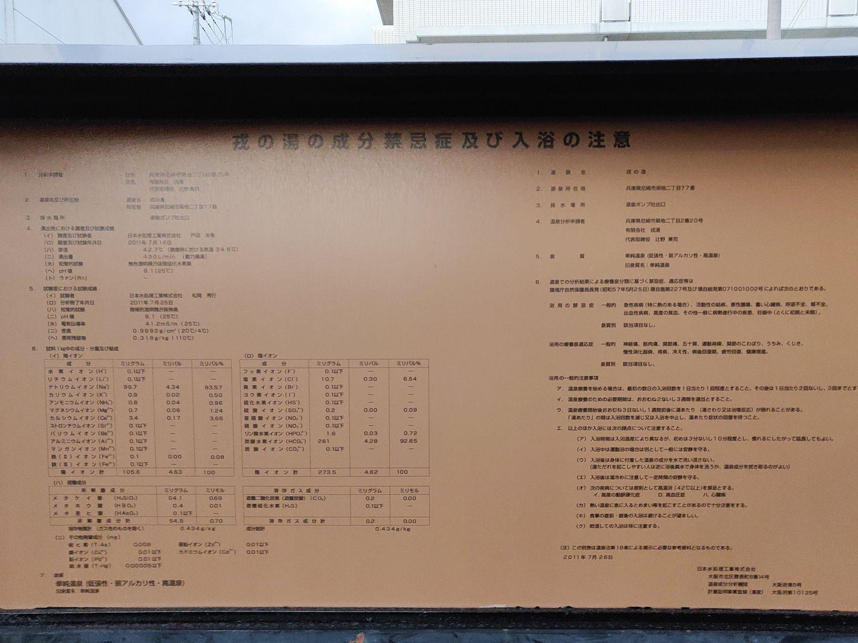 入口の分析書